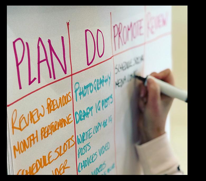 strategy development pic 1